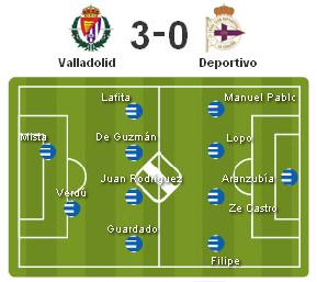 Valladolid Deportivo