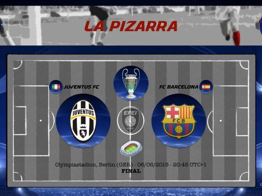 UEFA Champions League 2015, Juventus – Barcelona