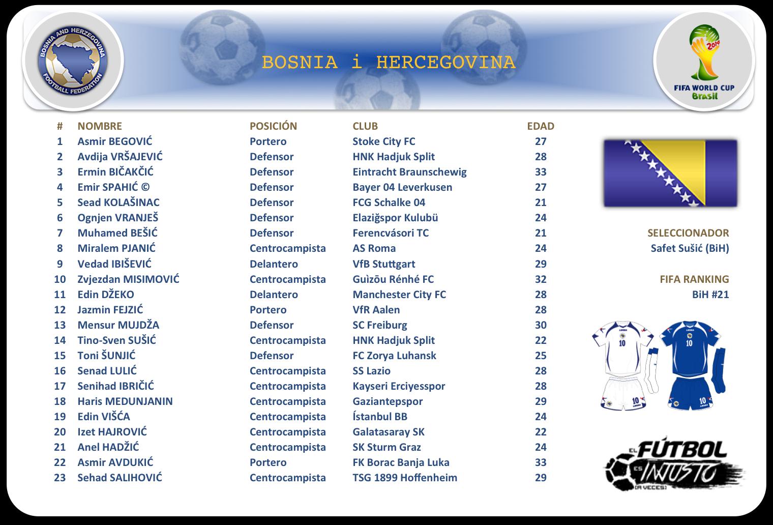 Lista de convocados de Bosnia