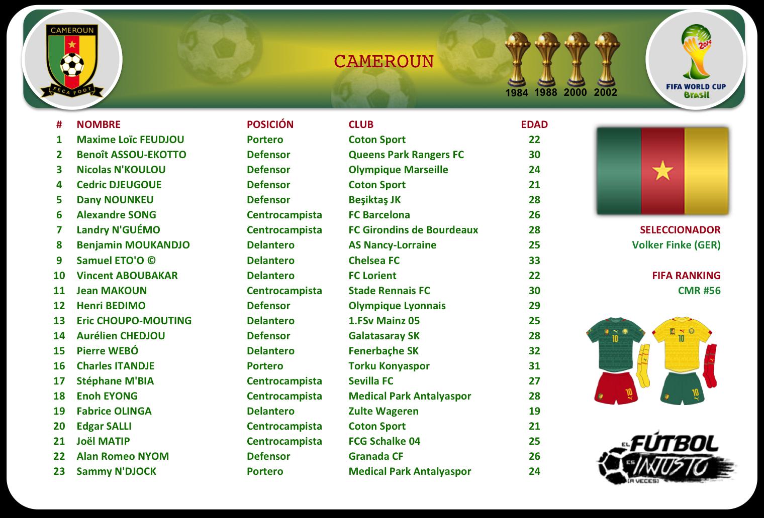 Lista de convocados de Camerún