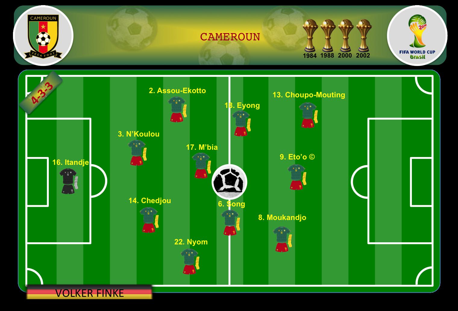 Once ideal de Camerún (II)