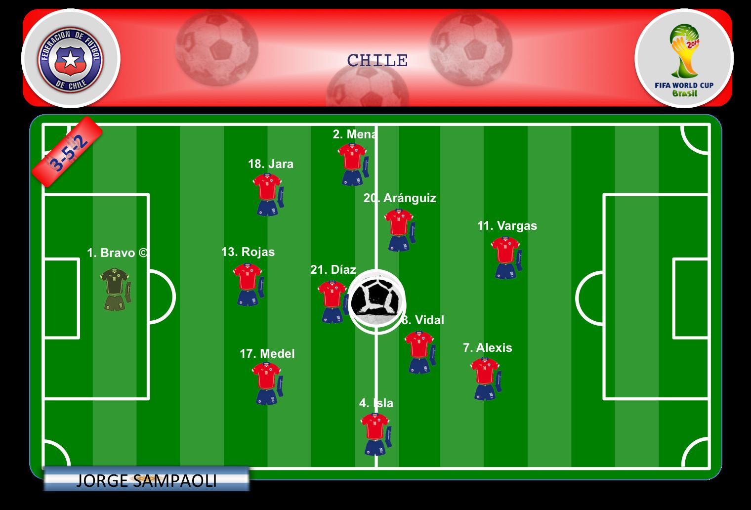 Once ideal de Chile