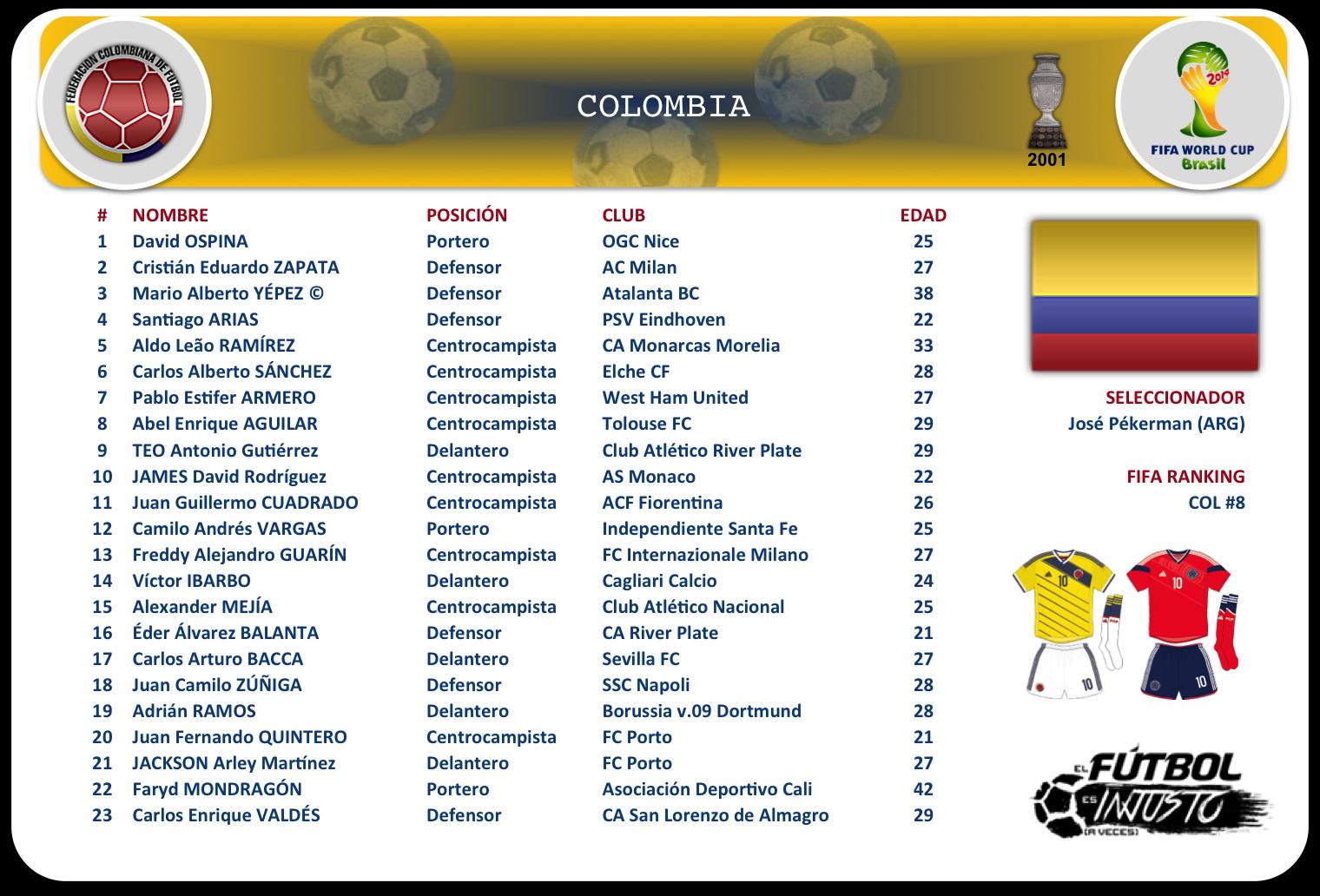 Lista de convocados de Colombia