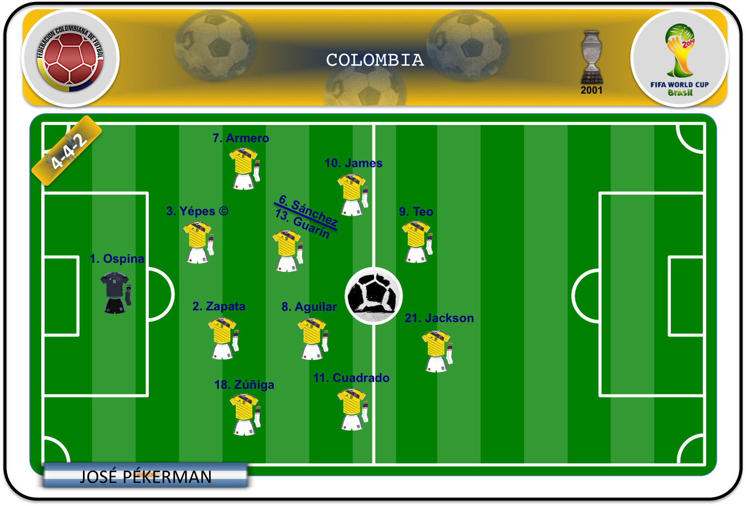 Once ideal de Colombia