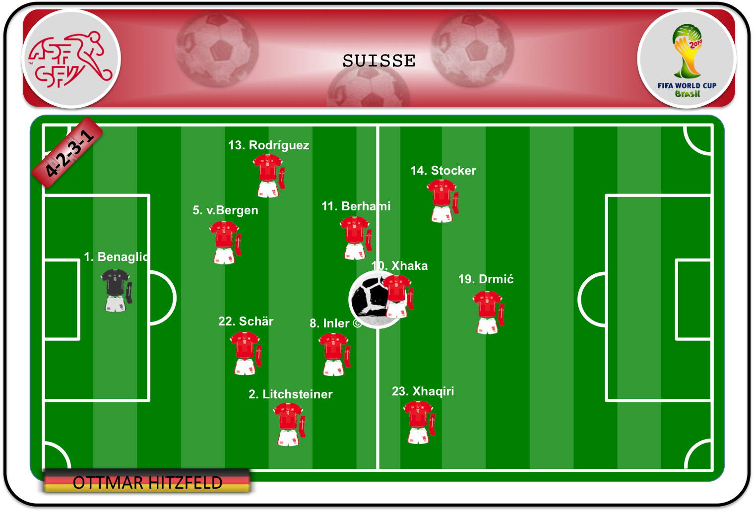 Once ideal de Suiza