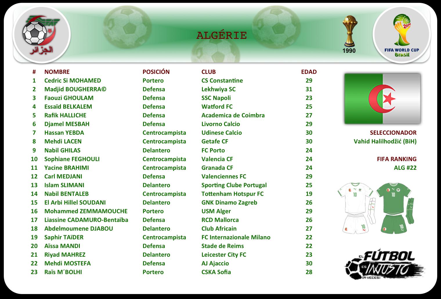 Lista de convocados de Argelia