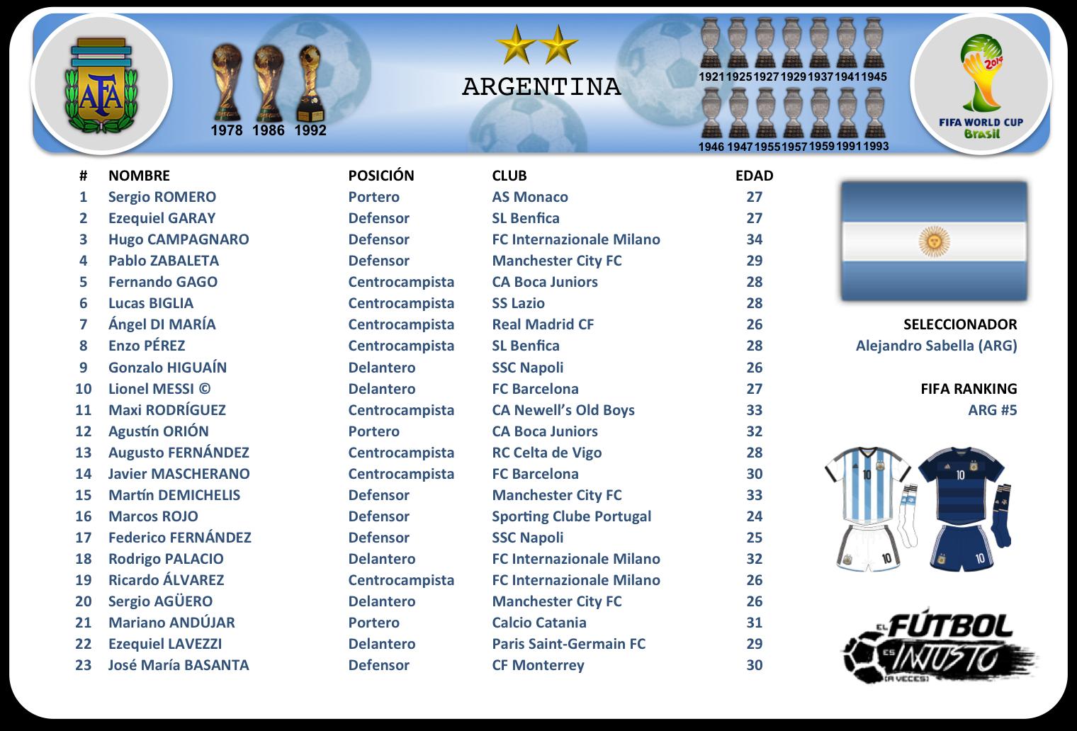 Once ideal de Argentina