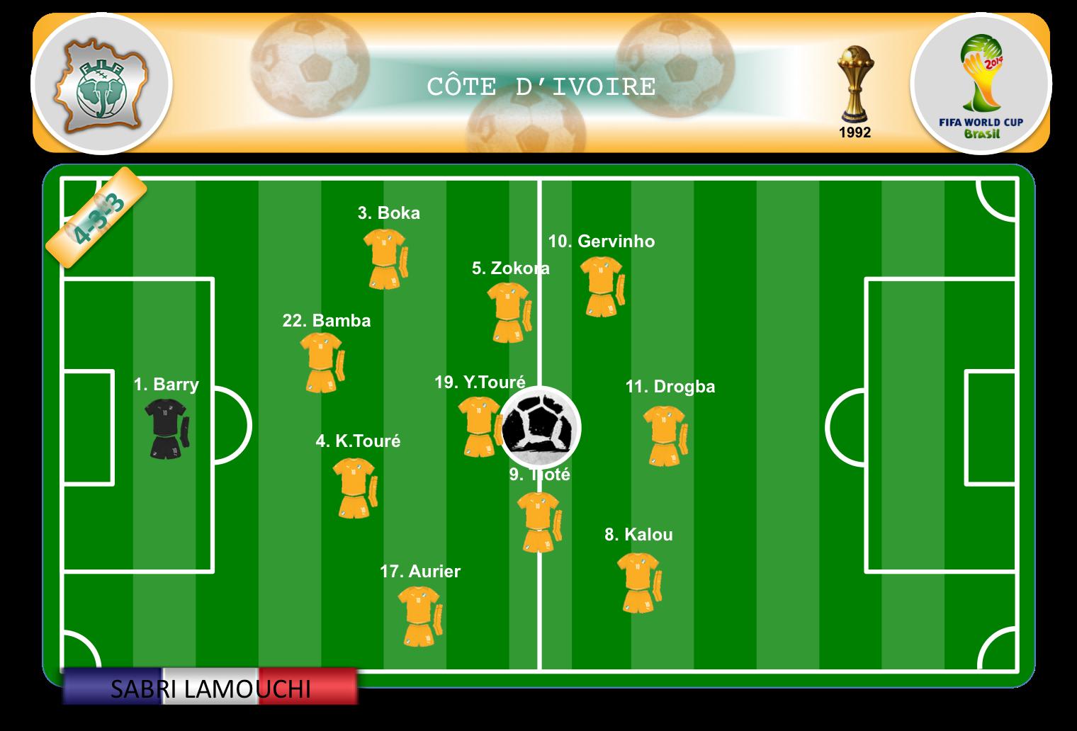 Once ideal de Costa de Marfil