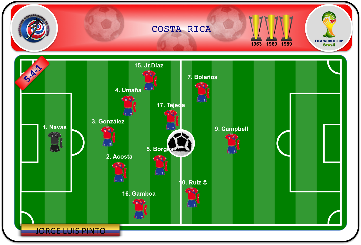 Once ideal de Costa Rica