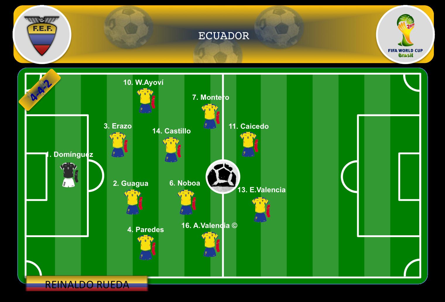 Once ideal de Ecuador