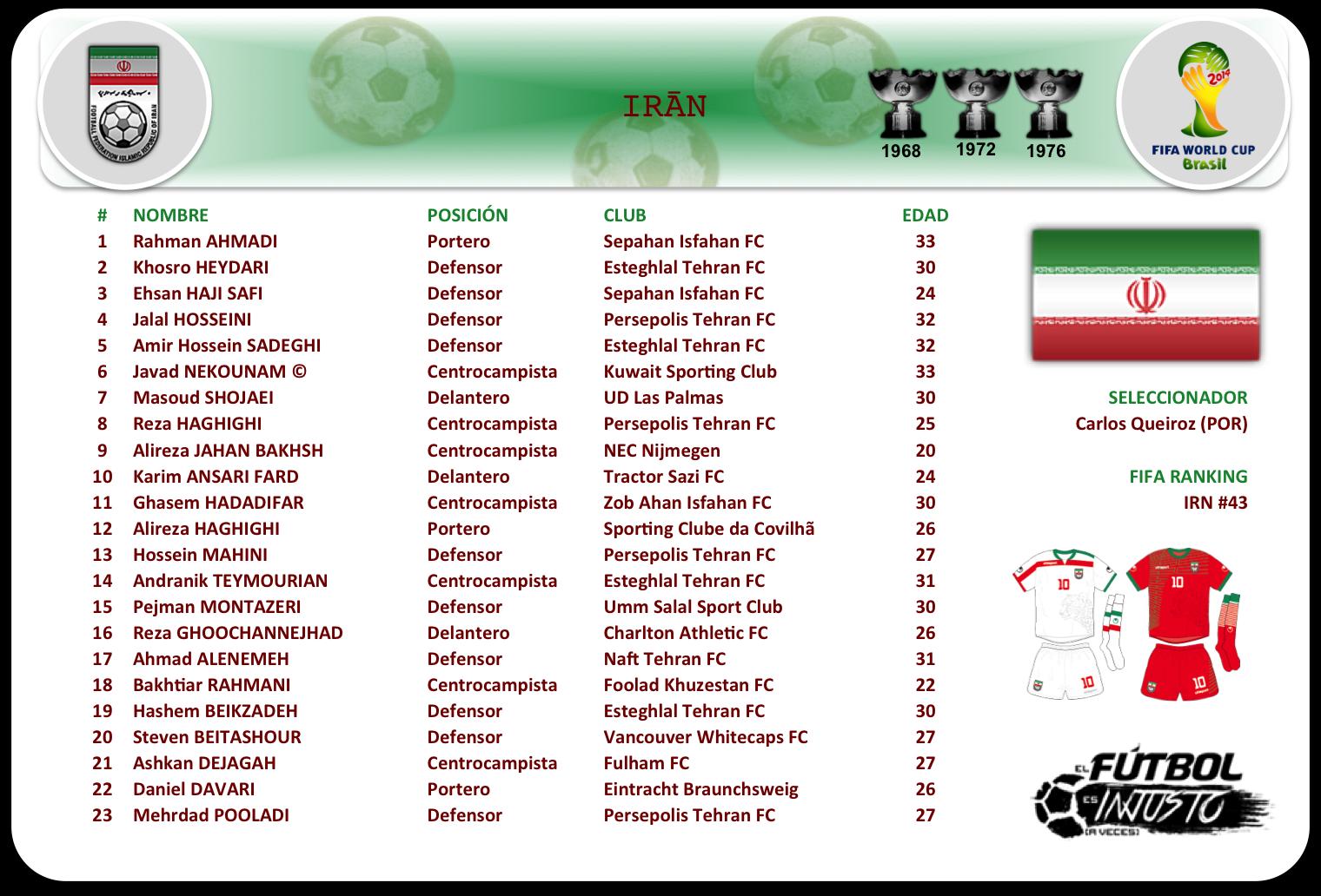 Lista de convocados de Irán