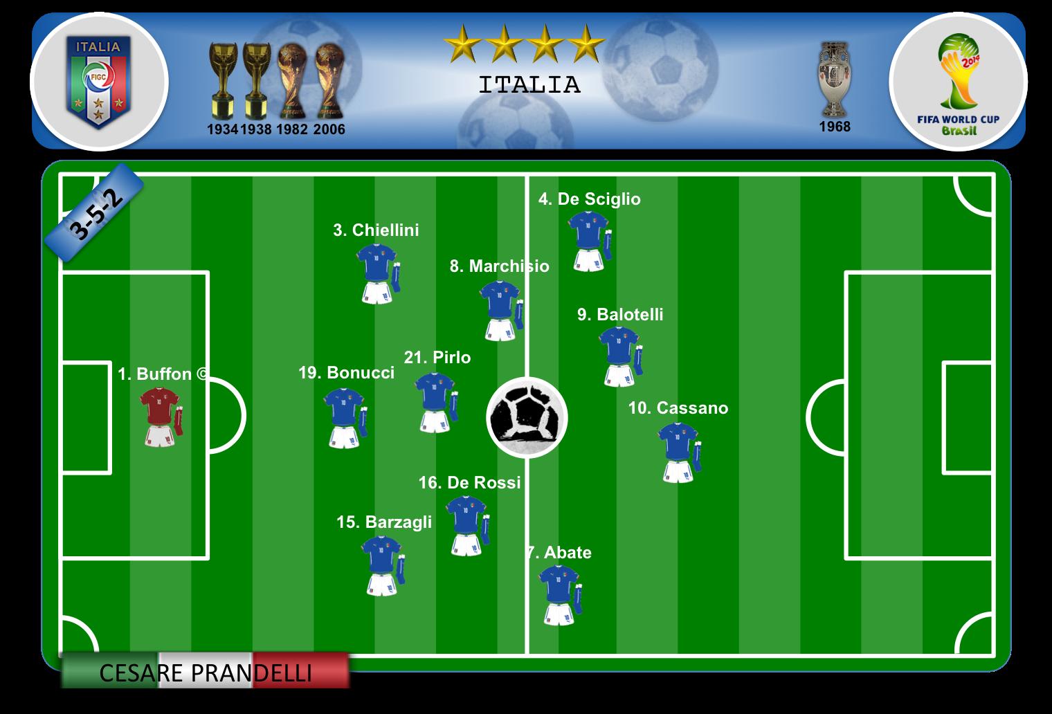 Once ideal de Italia (I)