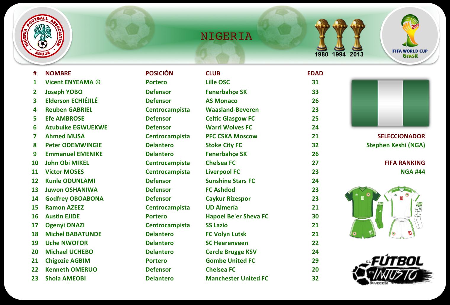 Lista de convocados de Nigeria