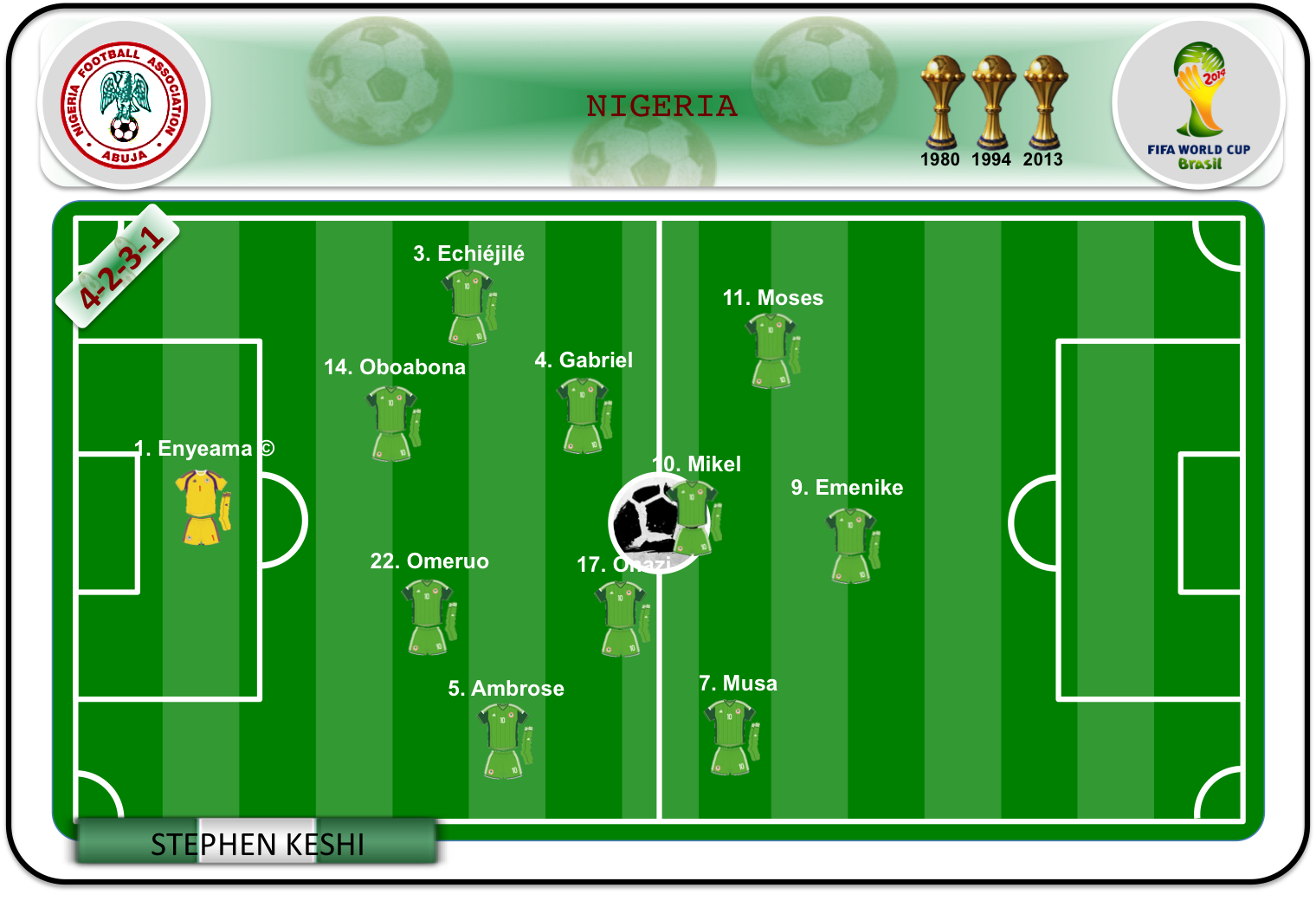 Once ideal de Nigeria
