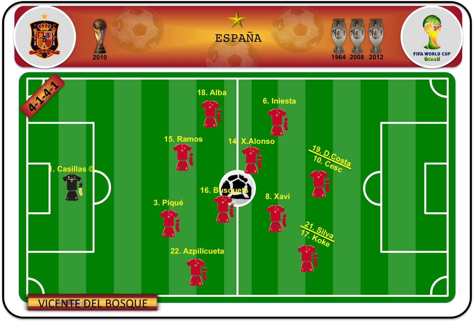 Once ideal de España