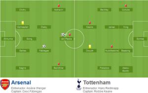 Arsenal-Spurs Onces