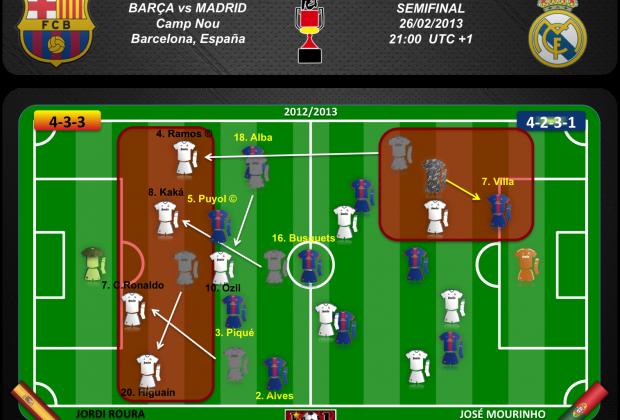 El Madrid podría explotar el contragolpe, pero Villa causaría mucho daño al Madrid