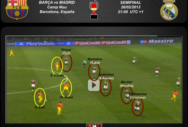 El Madrid podría imitar al Milan para enjaular a Messi