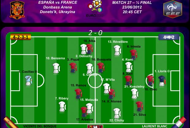 Así fue el último encuentro entre Francia y España