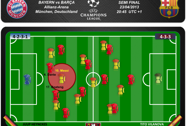 La victoria del Barça pasa directamente por recuperar a Messi