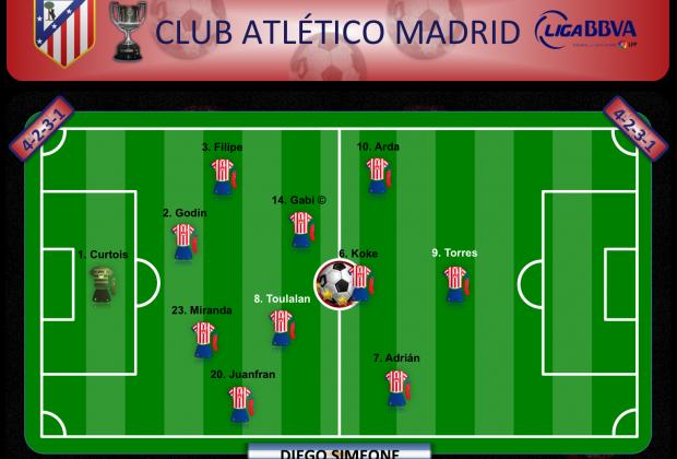 Club Atlético de Madrid 2013/2014