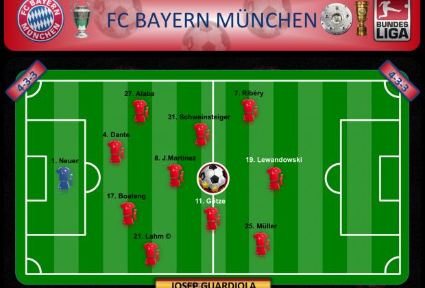 FC Bayern München 2013/2014