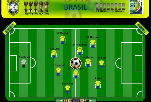Brasil - Plan A