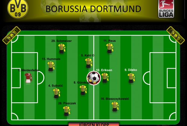 Borussia 09v Dortmund 2013/2014