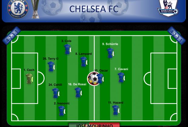 Chelsea FC 2013/2014