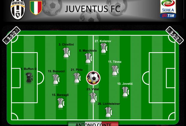 Juventus FC 2013/2014