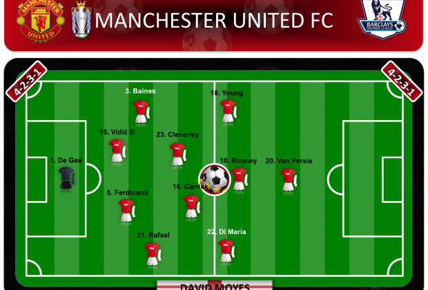 Manchester United FC 2013/2014