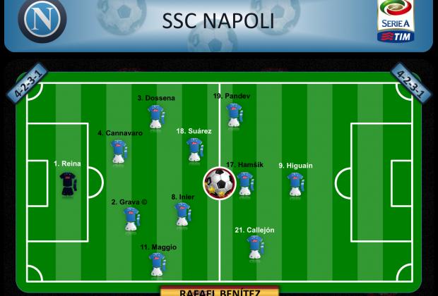 SSC Napoli 2013/2014