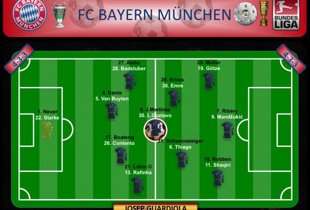 FC Bayern München 2013-2014