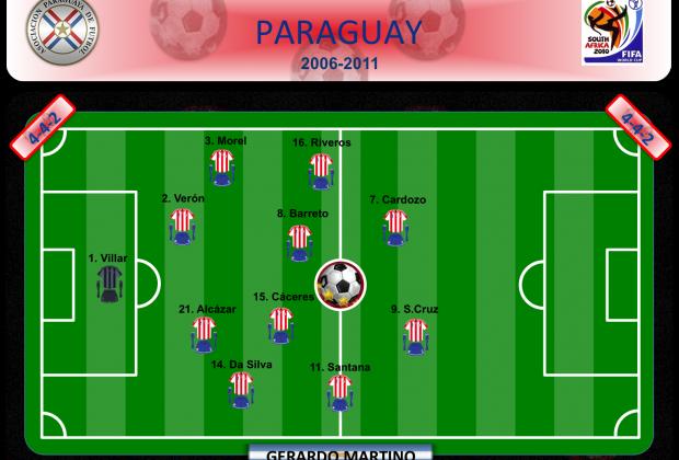 Selección de Paraguay 2010
