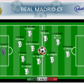 Real Madrid C.F. 2013/2014