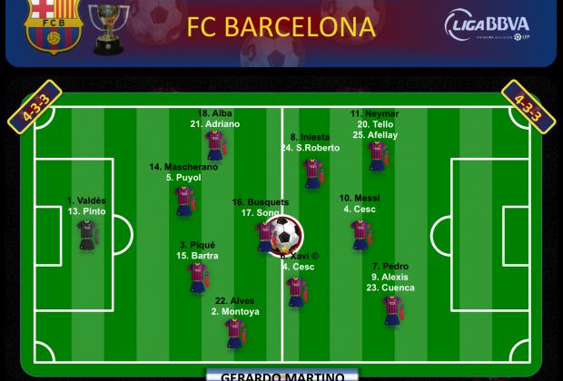 FCB 2014