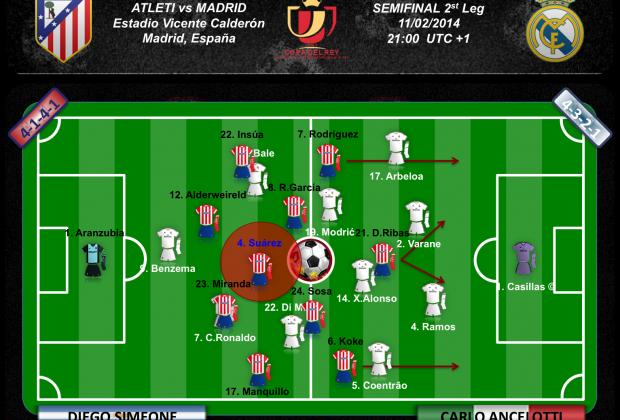 Un 4-1-4-1 con M.Suárez de pivote y D.Ribas de Falso 9 podría ofrecer alternativas al Atleti