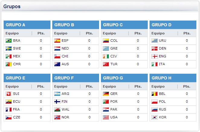 Mundial FIFA 14 - Grupos