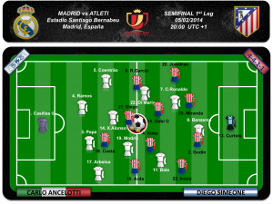 Equipos probables