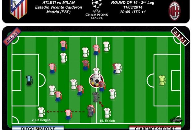 Essien permite que el lateral zurdo del Milan ataque