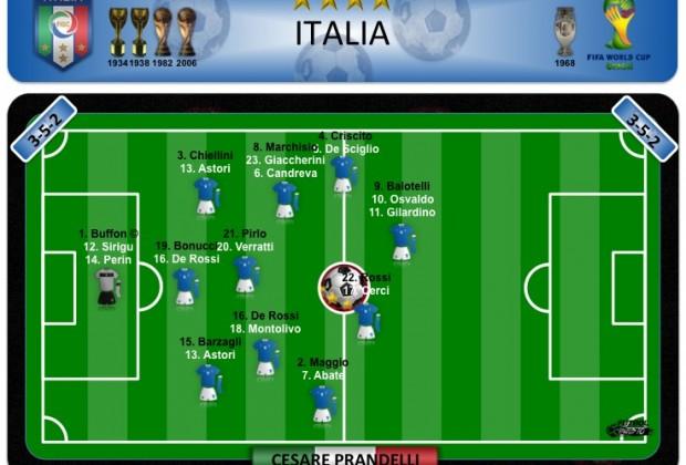 """Prandelli podría usar un 3-5-2 alternativo """"estilo Juve"""""""