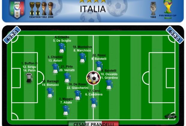 Así se conforma el 4-3-2-1 habitual de Italia