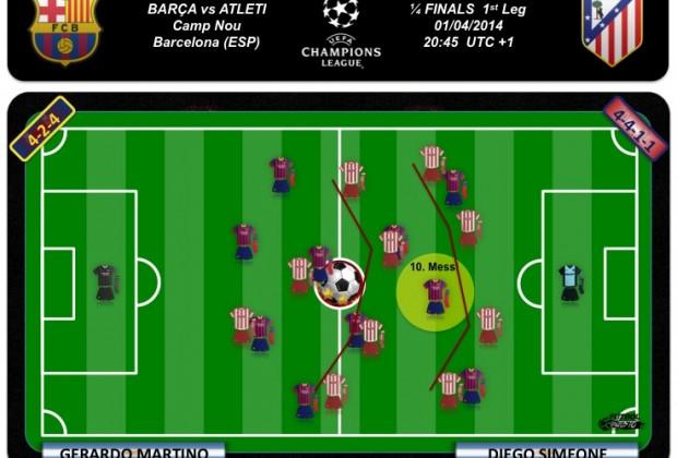 Messi debe aprovechar el espacio entre líneas para desequilibrar