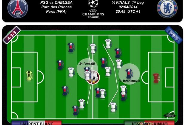 Chelsea debe cortar la conexión Verratti-Ibrahimovi