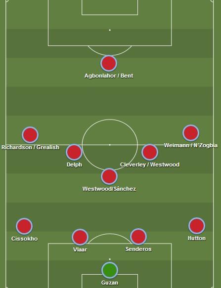 Posible XI del Aston Villa 14-15