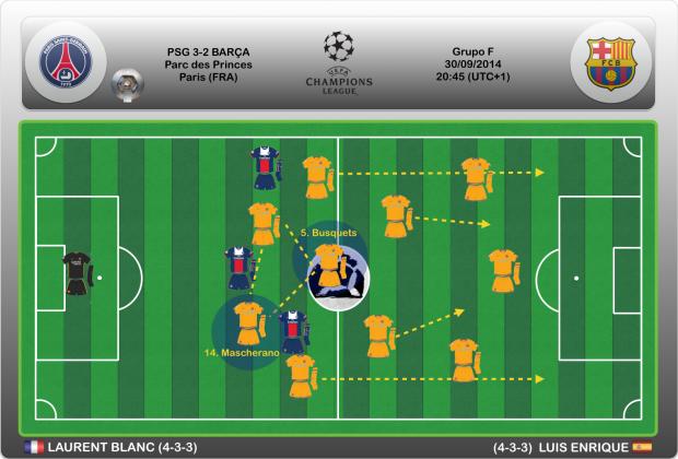 UEFA Champions League PSG 3-2 Barça