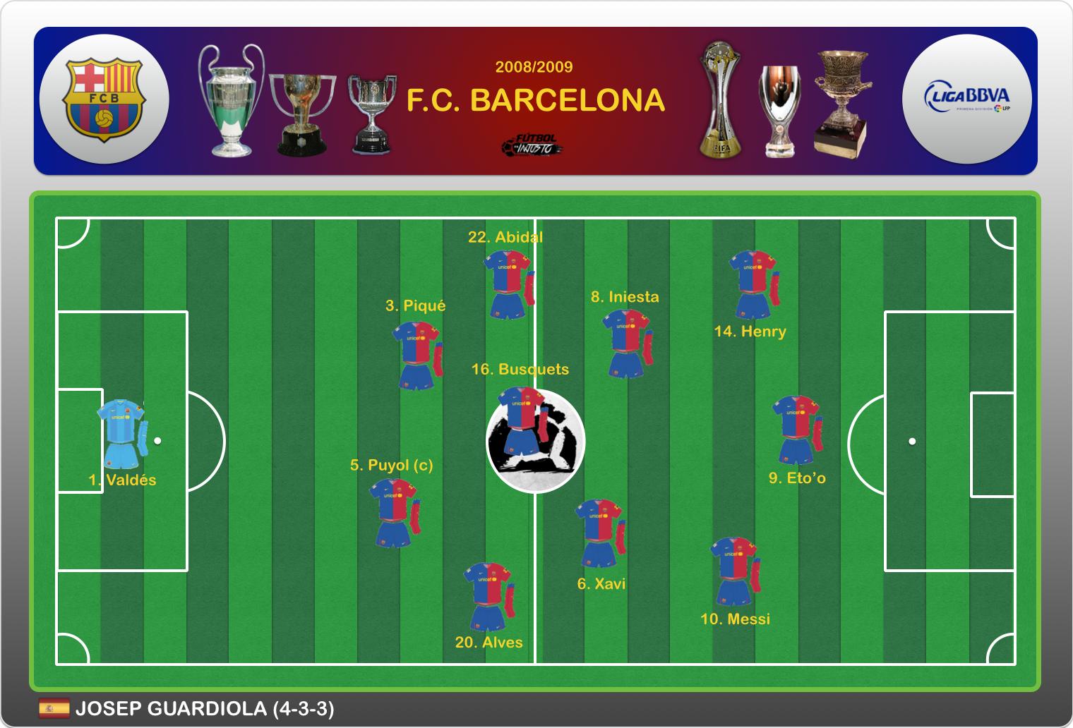 FC Barcelona 2009 Guardiola Triplete 63fff6e0513bf