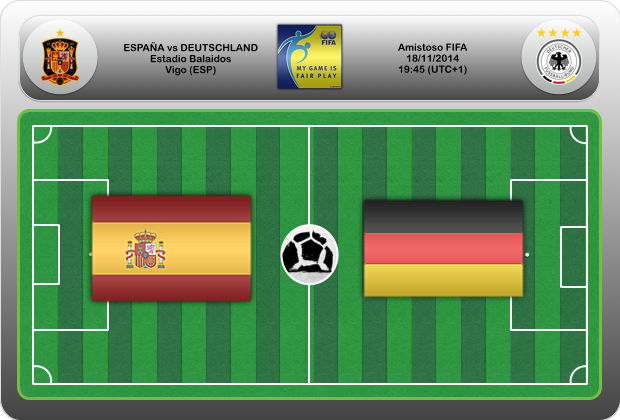 Selección España Alemania Amistoso