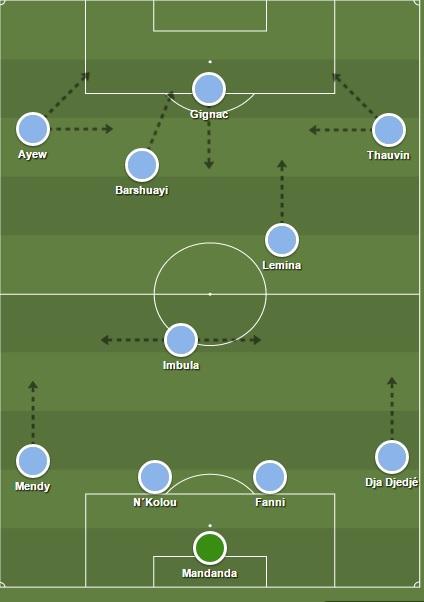 El XI del Marsella ante el Lille. Fuente: sharemytactics.com