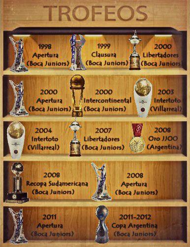 Trofeos Riquelme